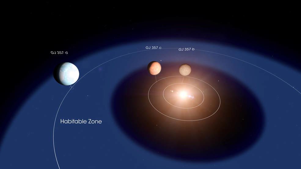 Descubren la primera supertierra cercana a la humanidad que podría albergar  vida - RT