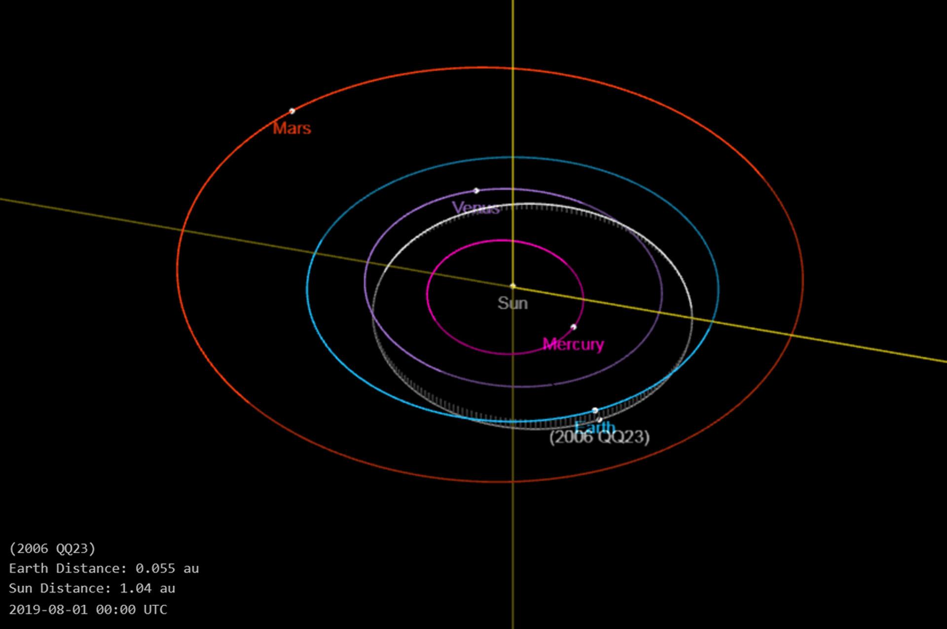 Un asteroide gigante se acerca a la Tierra a toda velocidad
