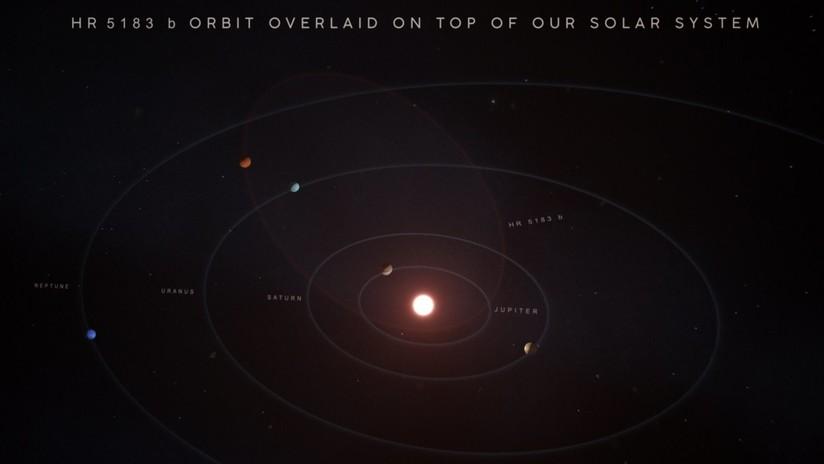"""VIDEO: Detectan un exoplaneta """"diferente a cualquier otro"""" que se mueve por una órbita nunca antes vista"""