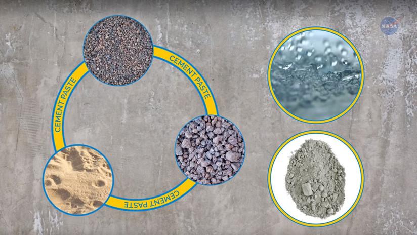 Por primera vez logran crear cemento en el espacio (FOTOS, VIDEO)