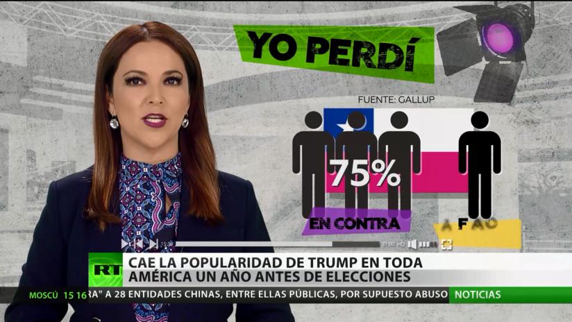 Sondeos muestran el declive de la aceptación popular de Trump en EE.UU., Latinoamérica y Europa