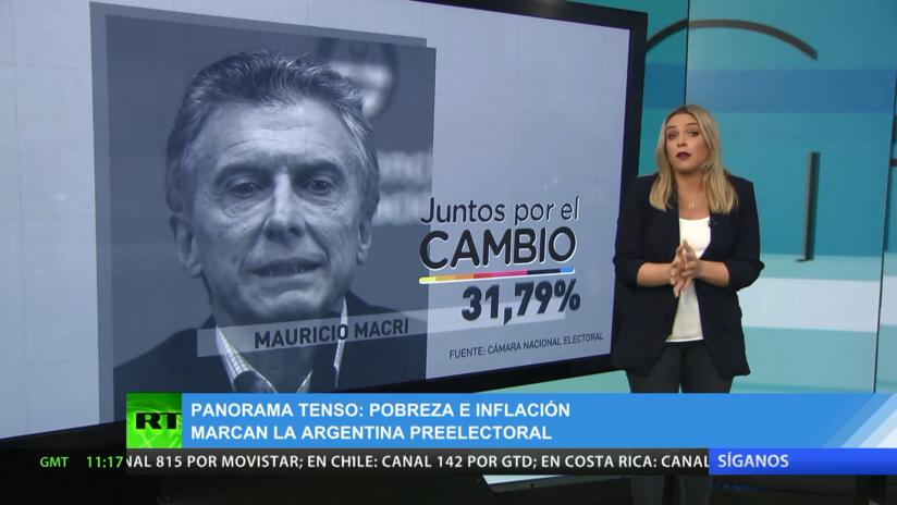 El tenso panorama de la Argentina preelectoral en cifras