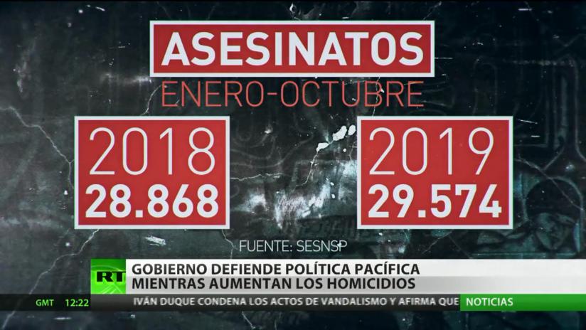 El Gobierno mexicano defiende la política pacífica mientras aumentan los homicidios