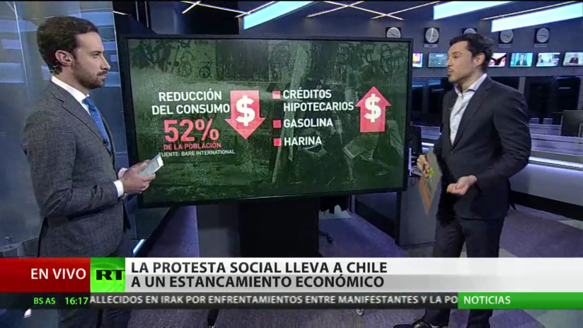 La protesta social lleva a Chile a un estancamiento económico