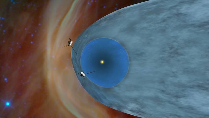 Las primeras sondas que salieron de la burbuja magnética del Sistema Solar detectan anomalías en su actividad