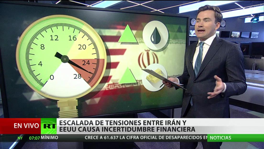 Escalada de tensiones entre Irán y EE.UU. desata incertidumbre financiera