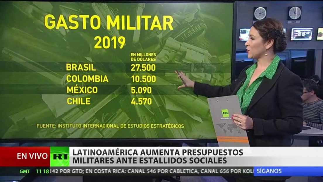 América Latina aumenta sus presupuestos militares ante los estallidos sociales