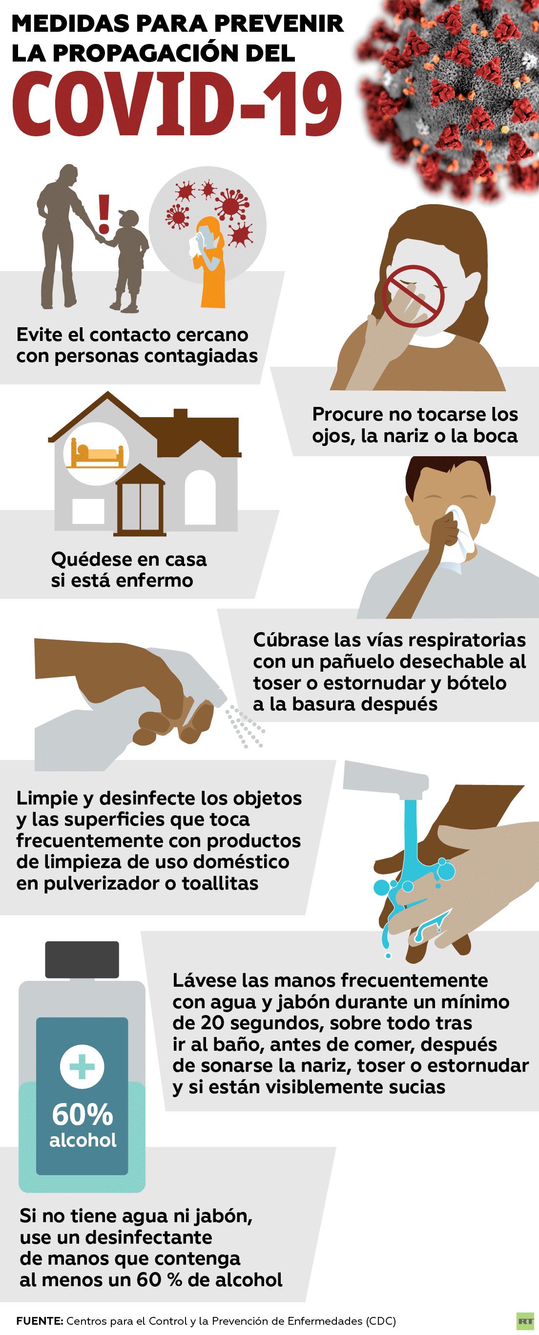 Cómo protegerse del nuevo coronavirus, que ha contagiado a miles de personas en el mundo 5e56c57de9ff7144f46a624e