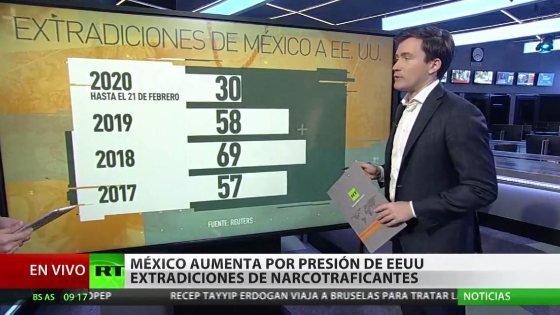 México aumenta la extradición de narcotraficantes por presión de EE.UU.
