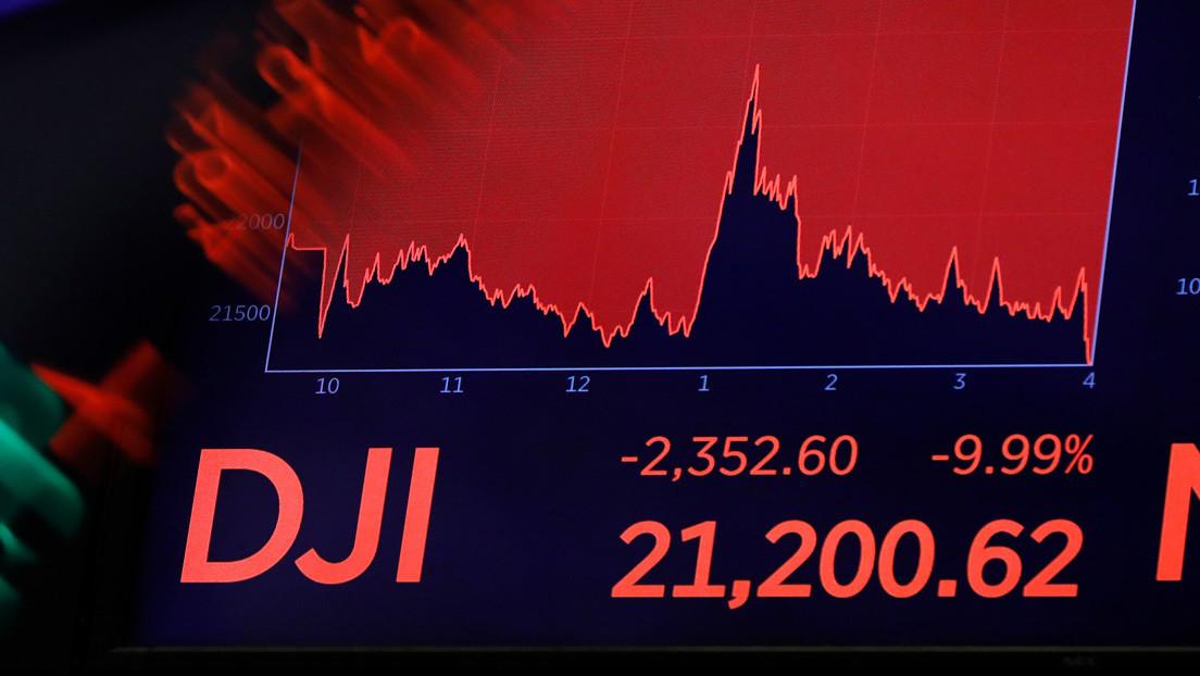 El índice Dow Jones cae por debajo de los 20.000 puntos