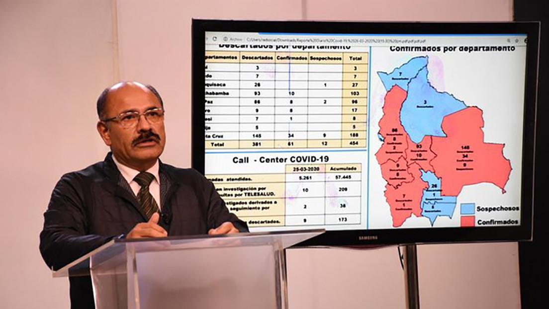 Bolivia reporta 22 nuevos casos de coronavirus y ya son 61 personas infectadas
