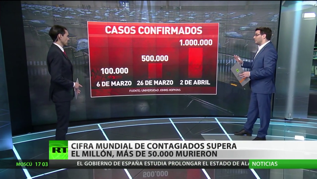 El mundo cruza la línea roja: el número de infectados por coronavirus superó el millón
