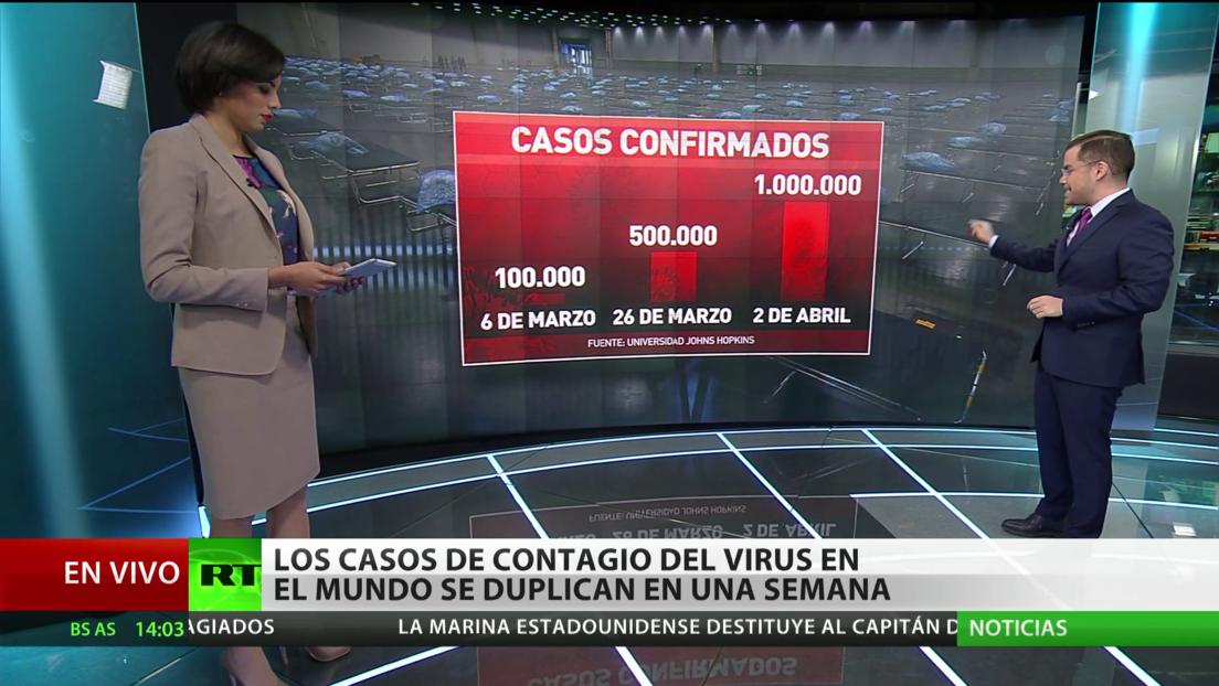 Los casos de contagio mundiales del covid-19 se han duplicado en apenas una semana