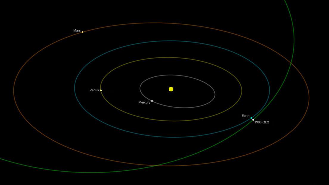 Astrónomos captan una nueva imagen del gigantesco asteroide 1998 OR2 mientras se aproxima a la Tierra
