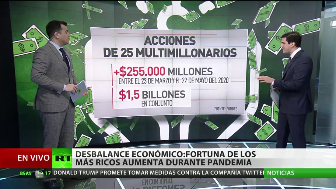 Desbalance económico: la fortuna de los más ricos aumenta durante la pandemia del covid-19
