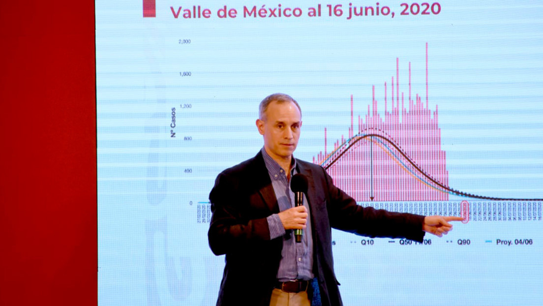 """México reconoce que los contagios por covid-19 van """"más allá de lo originalmente predicho"""""""
