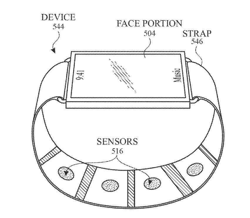 Los futuros Apple Watch podrían detectar gestos manuales a través del escaneo de venas