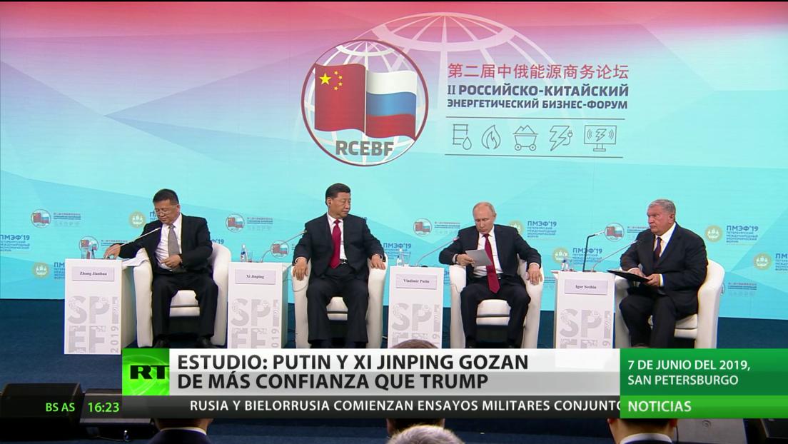 Estudio: Putin y Xi Jinping gozan de mayor confianza que Trump