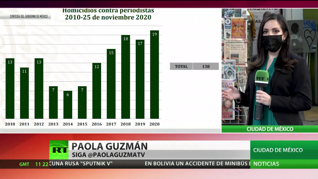 México registra récord anual de periodistas asesinados