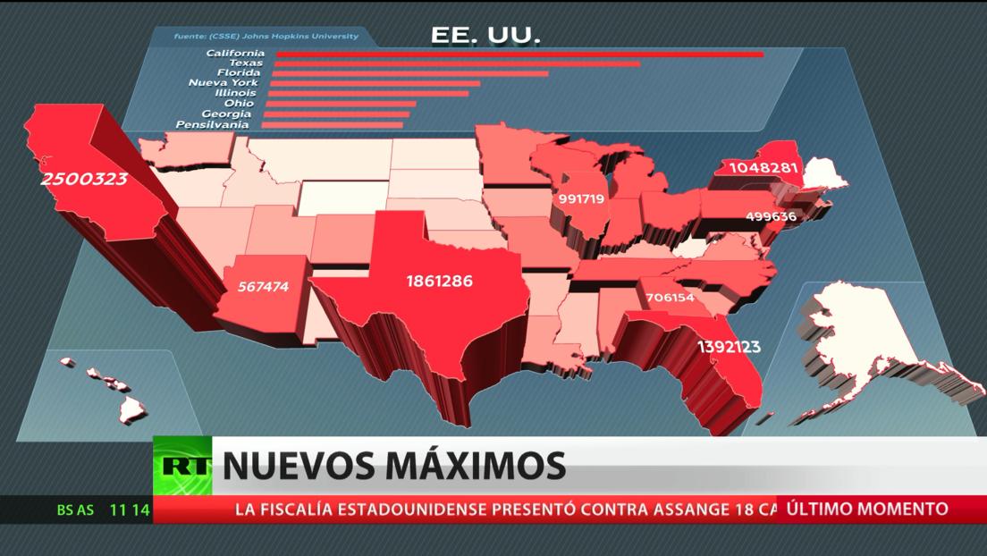 Lo último de la pandemia: récord mortal en EE.UU., Serbia vacuna con Sputnik V y piden autorizar la de Moderna en la UE