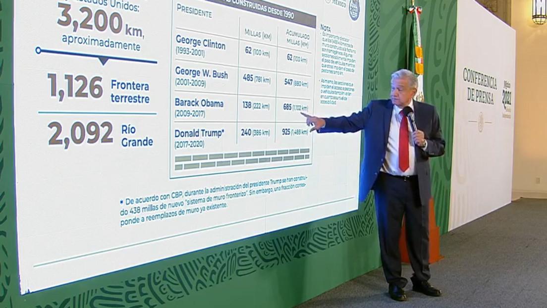 López Obrador muestra cifras de cómo creció el muro fronterizo con los últimos 4 presidentes de EE.UU.