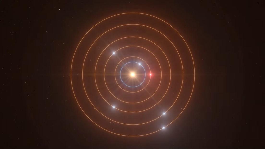 Observan un sistema con seis exoplanetas que orbitan su estrella a un ritmo muy preciso