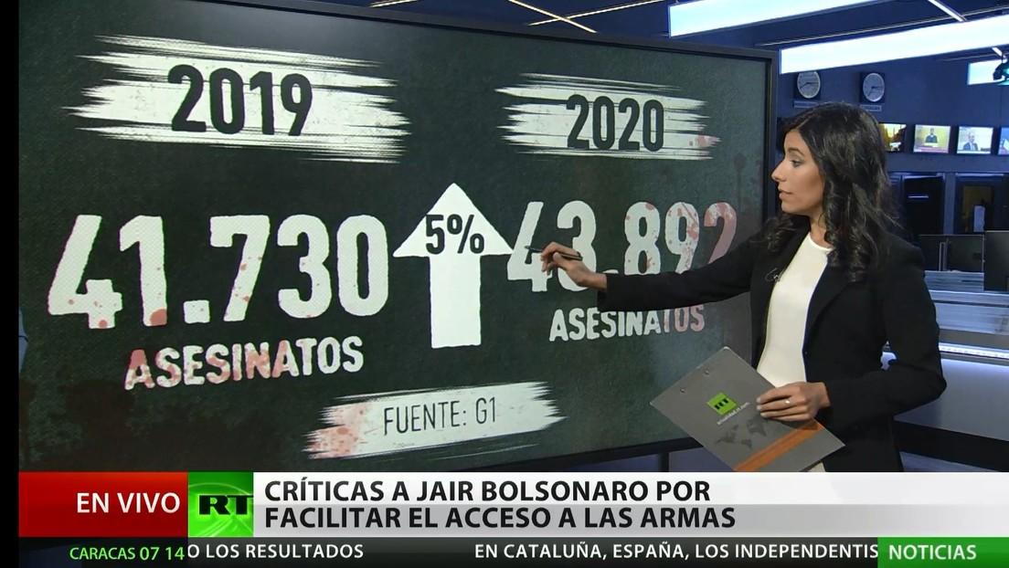Brasil: Críticas a Bolsonaro por facilitar el acceso a las armas