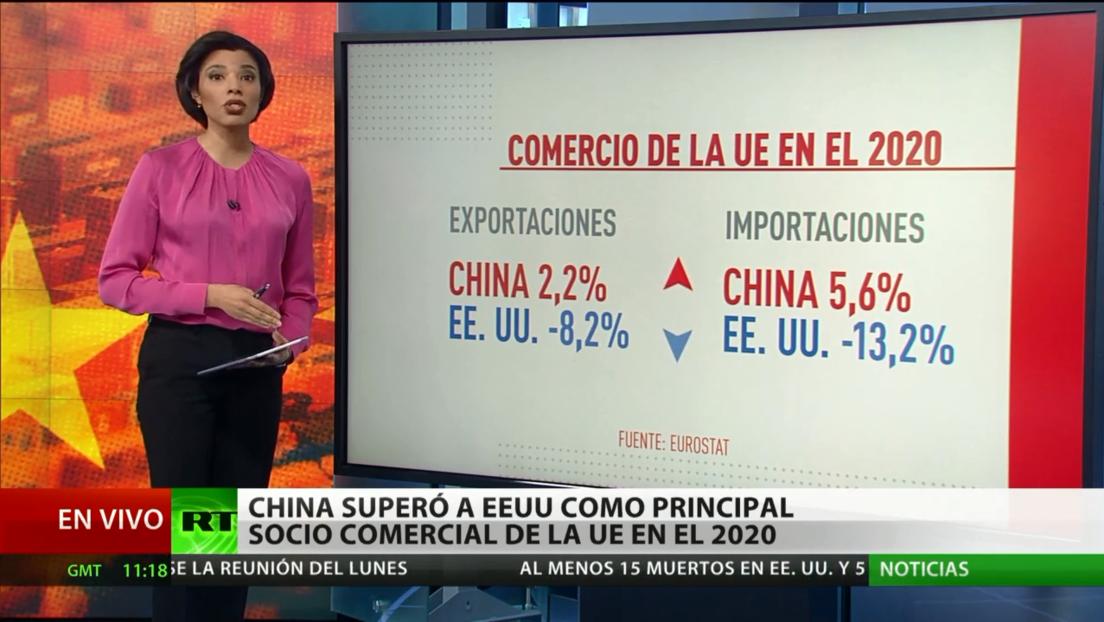 China superó a EE.UU. como principal socio comercial de la UE en 2020