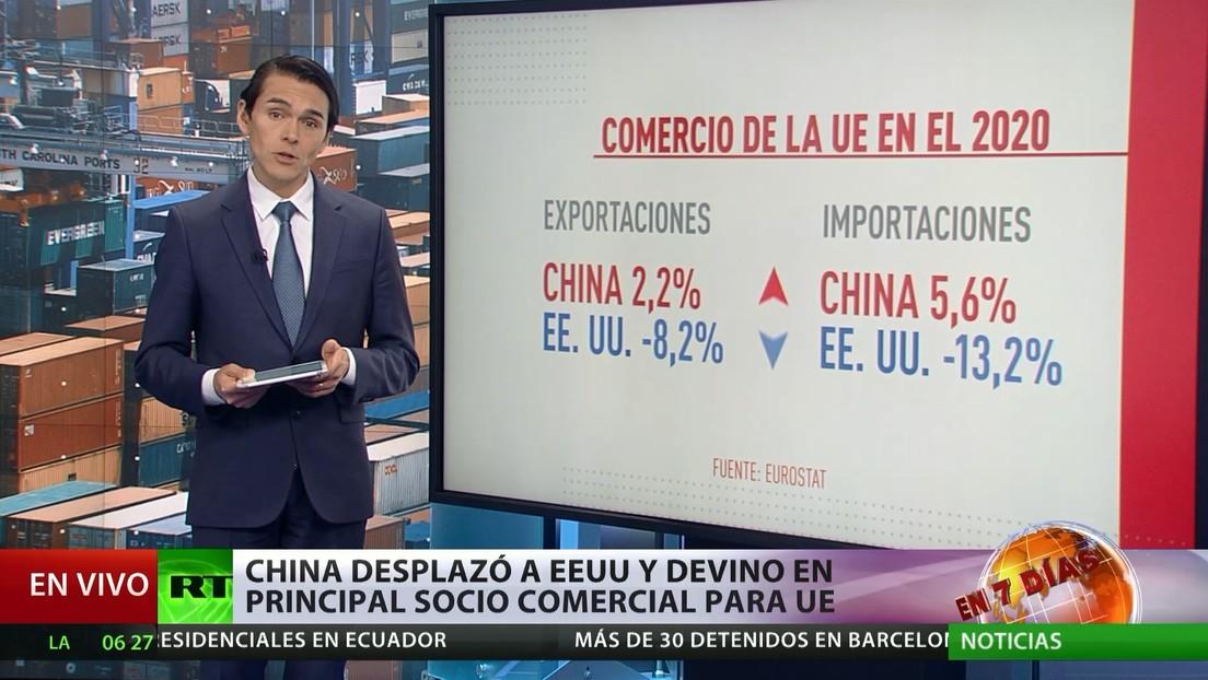 China desplaza a EE.UU. para convertirse en el principal socio de la Unión Europea