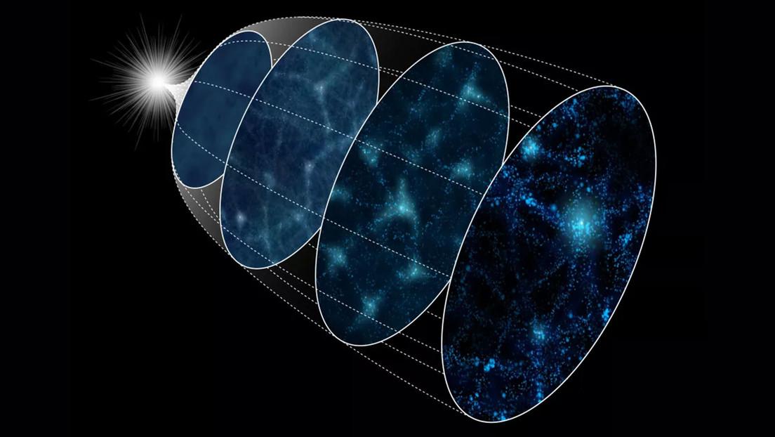 Científicos crean 4.000 universos virtuales para entender por qué varía su densidad