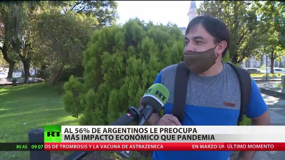 Argentina: Al 56 % de los residentes les preocupa más el impacto económico que la pandemia