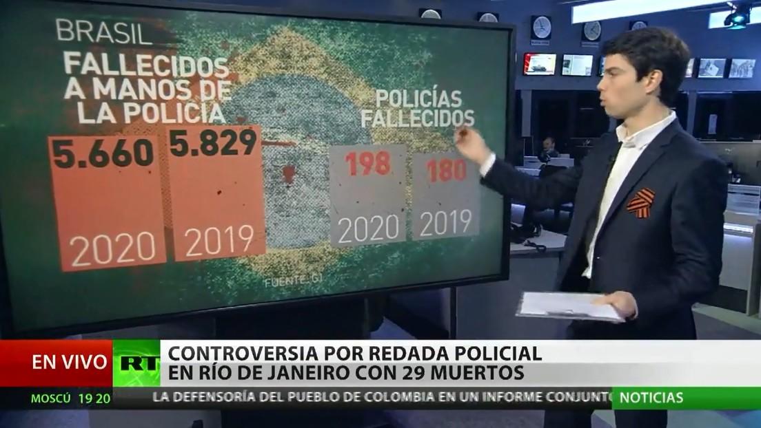 Controversia en Brasil por una redada policial en Río de Janeiro que dejó 29 muertos