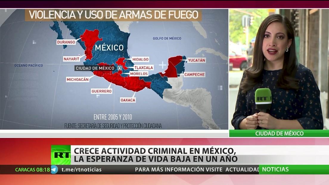 Crece actividad criminal en México, mientras que la esperanza de vida va en declive
