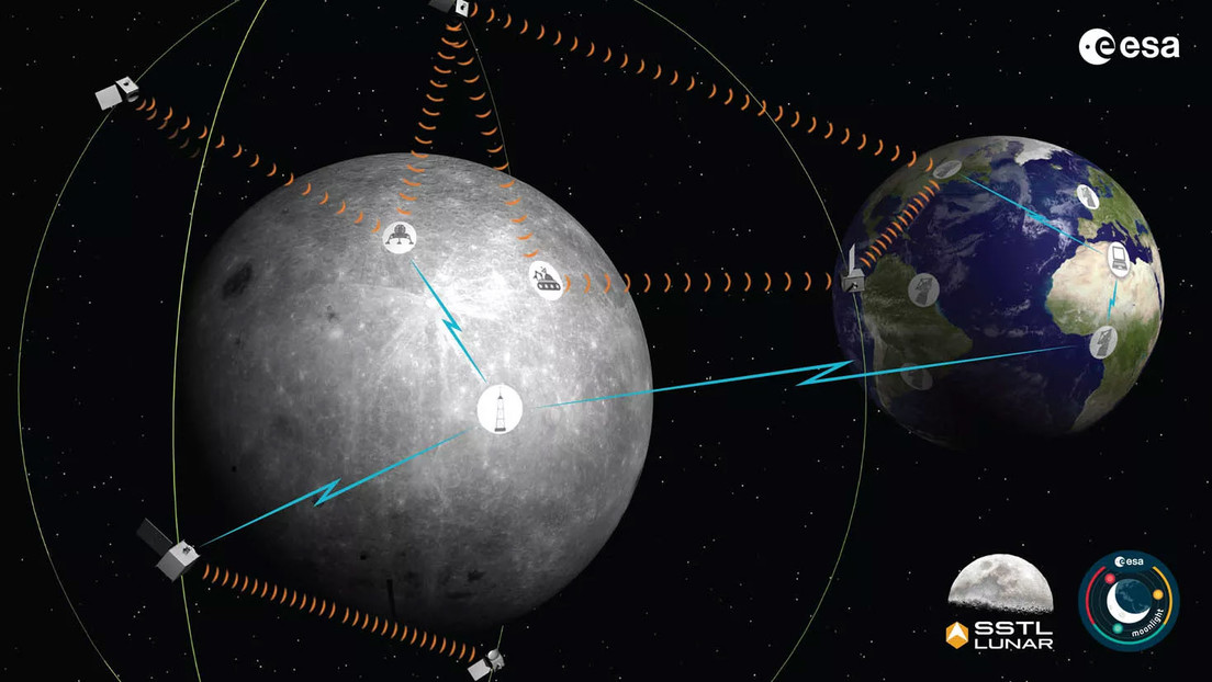 ESA plans to use GPS and Skype on the moon