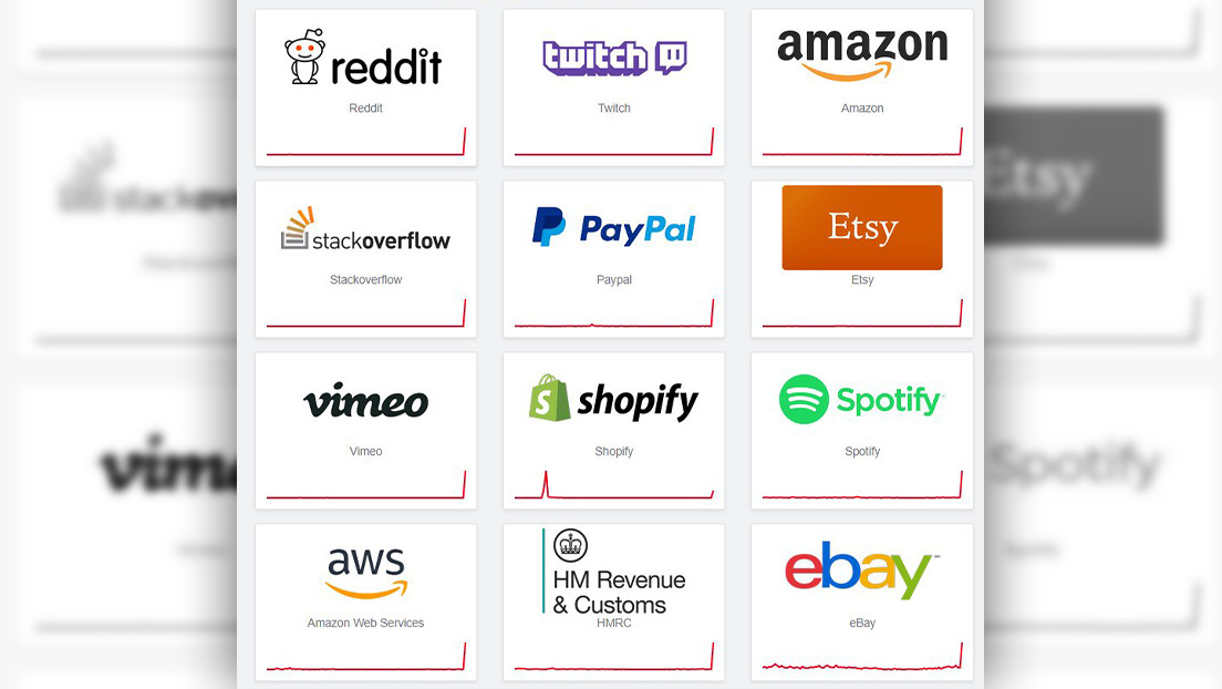 Interrupción masiva de Internet afecta a una gran cantidad de importantes sitios web en el mundo, incluido Amazon y Reddit
