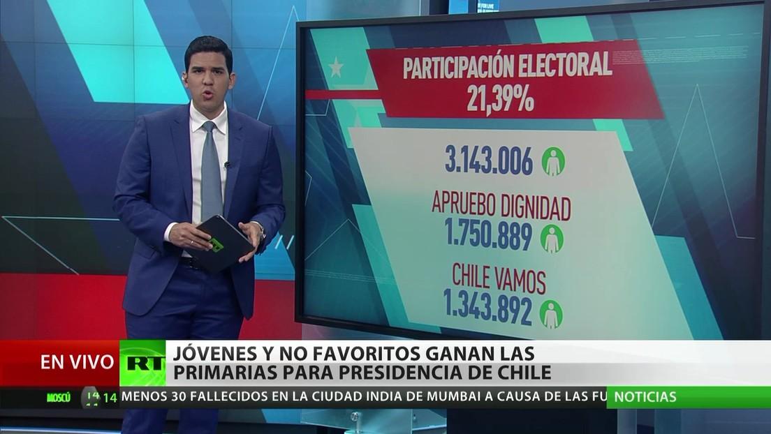 Chile: Jóvenes y candidatos no favoritos triunfan en las elecciones primarias