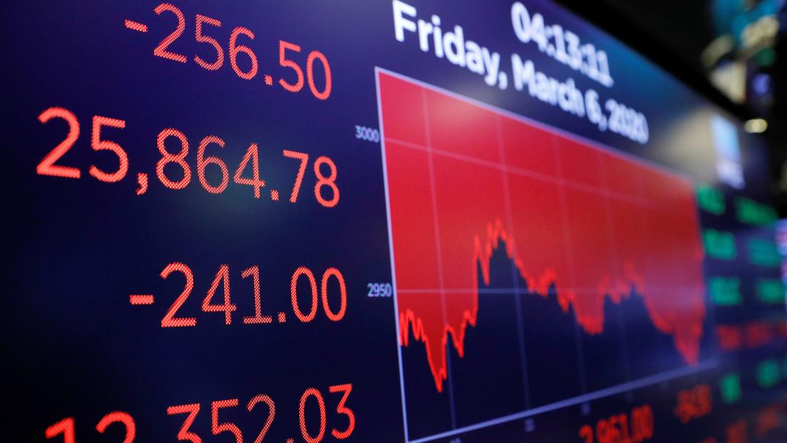 El Dow Jones se desploma 800 puntos por el repunte de la pandemia