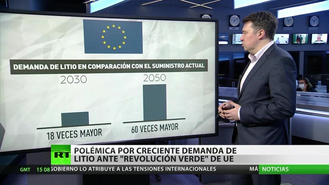 Polémica por la creciente demanda de litio ante el plan climático de la UE