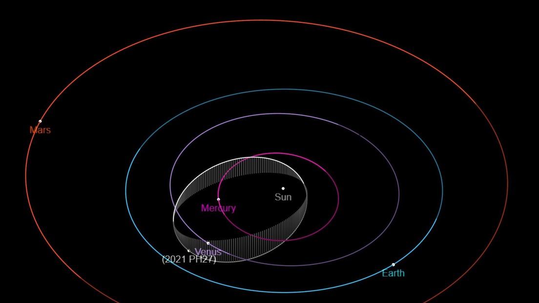 Científicos descubren que el vecino más cercano al Sol no es Mercurio sino este asteroide