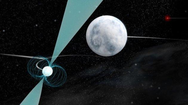 Un sistema estelar triple pone a prueba la Teoría de la Relatividad de Einstein