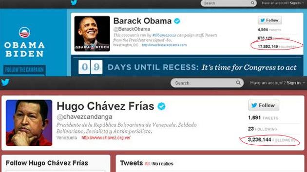Obama y Chávez, los líderes del Twitter