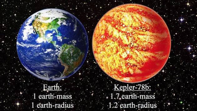 Encuentran un planeta 'gemelo' de la Tierra fuera del sistema solar
