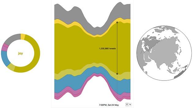 Crean un mapa interactivo que muestra cómo se siente el mundo ahora