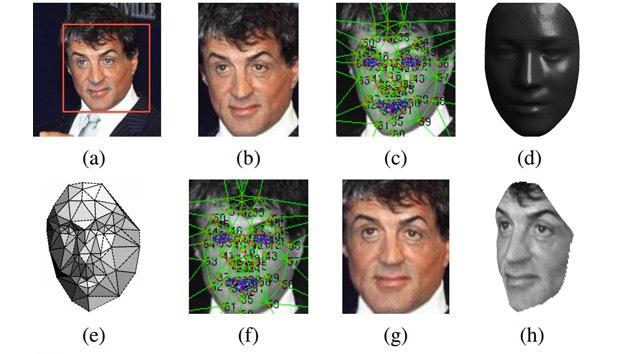 Facebook crea un software que identifica caras con casi el 100% de precisión