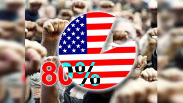 80% de los estadounidenses desconfía del Gobierno
