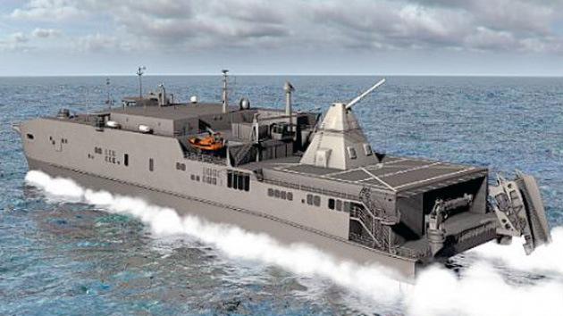 Cañón de riel: la nueva etapa de la futurista arma cambiará la guerra en los mares