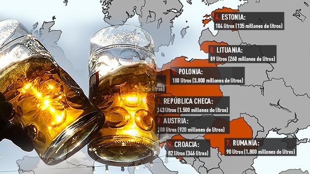 Mapa: Conozca los países más cerveceros del mundo