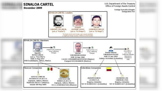 EE.UU. veta a dos mexicanos y un colombiano por vínculos con los narcos