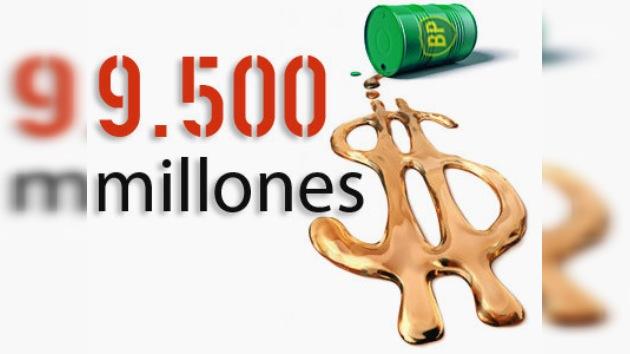 BP ya ha pagado 9.500 millones de dólares por el derrame