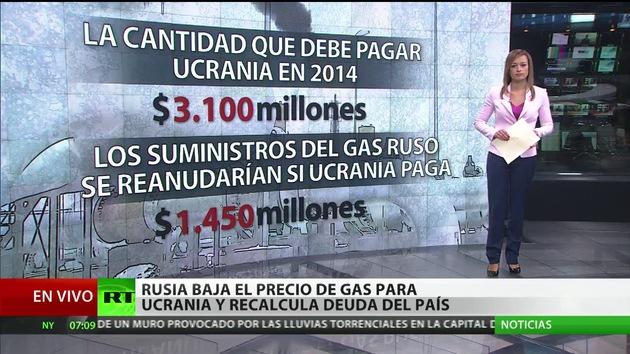 Rusia puede rebajar el precio del gas a Ucrania